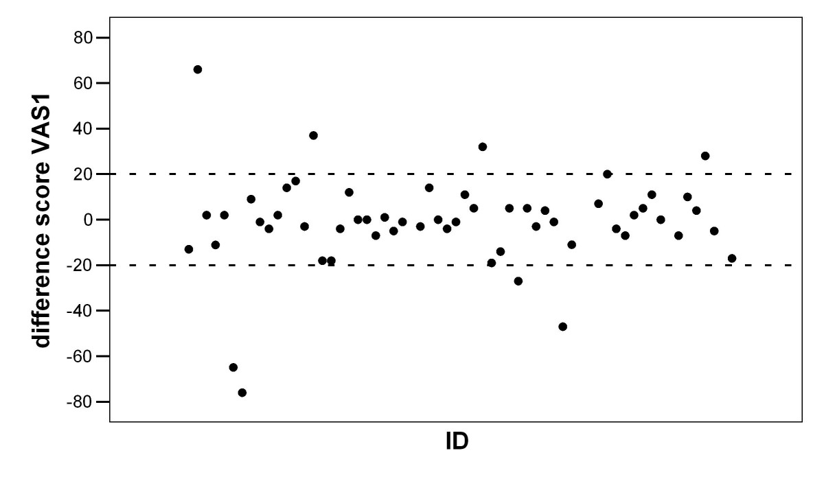 https://static-content.springer.com/image/art%3A10.1186%2F1471-2377-6-27/MediaObjects/12883_2006_Article_100_Fig2_HTML.jpg