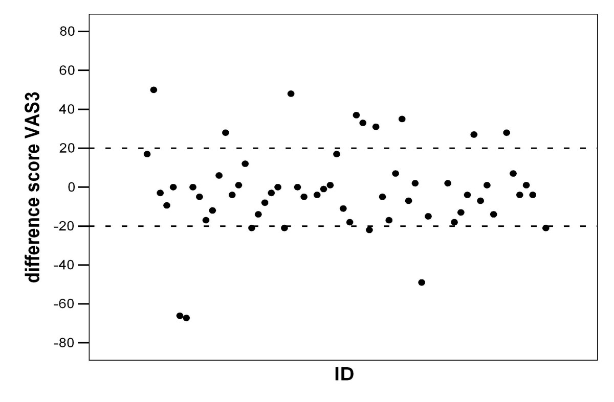 https://static-content.springer.com/image/art%3A10.1186%2F1471-2377-6-27/MediaObjects/12883_2006_Article_100_Fig4_HTML.jpg