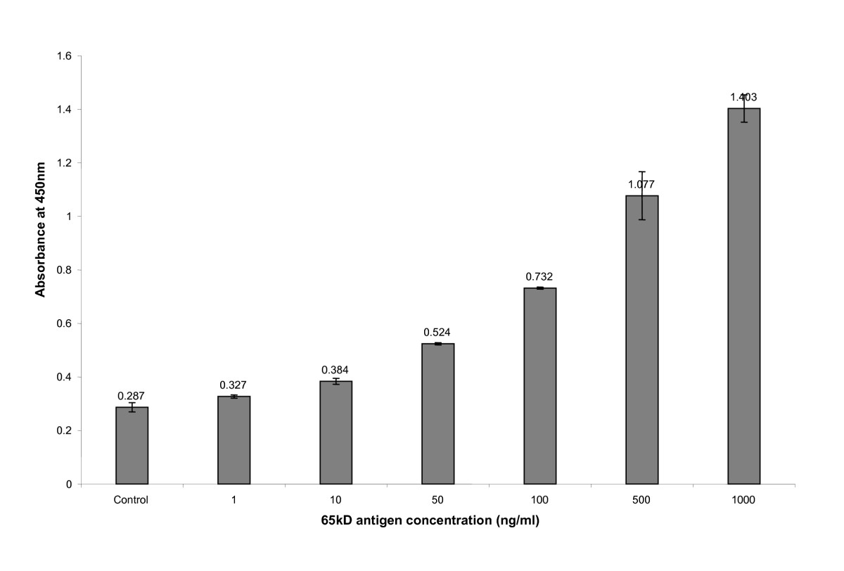 https://static-content.springer.com/image/art%3A10.1186%2F1471-2377-6-34/MediaObjects/12883_2006_Article_34_Fig2_HTML.jpg