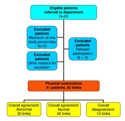 https://static-content.springer.com/image/art%3A10.1186%2F1471-2377-6-8/MediaObjects/12883_2005_Article_8_Fig1_HTML.jpg