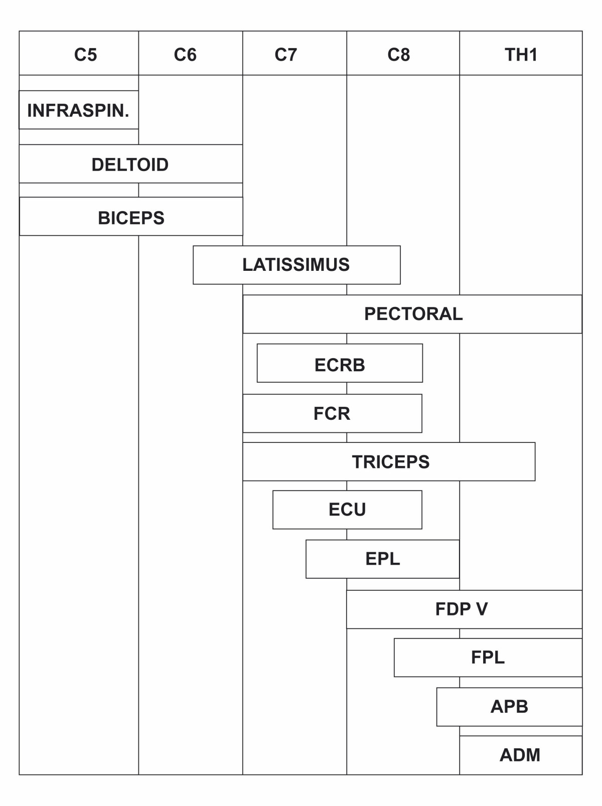 https://static-content.springer.com/image/art%3A10.1186%2F1471-2377-6-8/MediaObjects/12883_2005_Article_8_Fig2_HTML.jpg