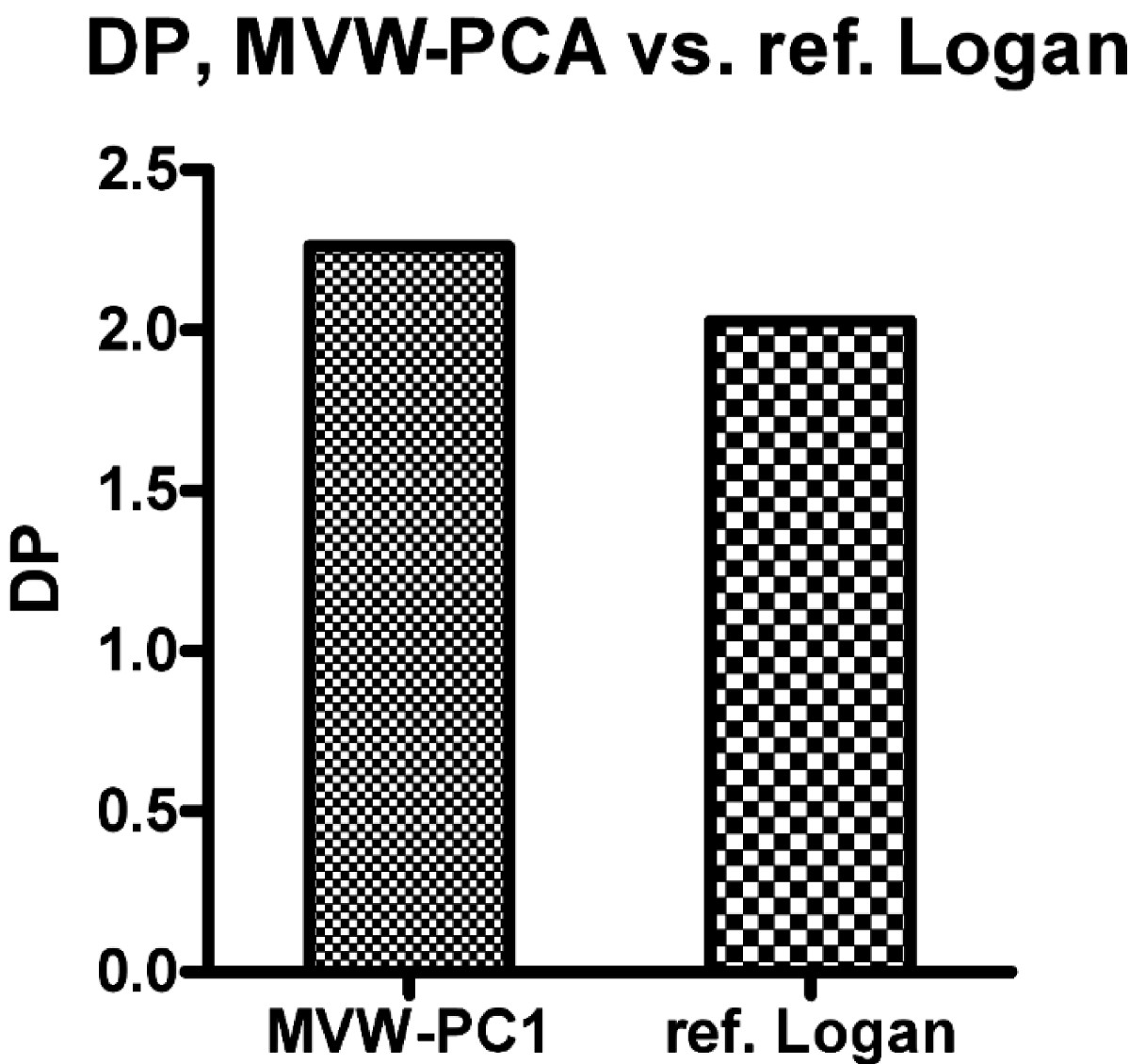 https://static-content.springer.com/image/art%3A10.1186%2F1471-2377-9-2/MediaObjects/12883_2008_Article_216_Fig7_HTML.jpg
