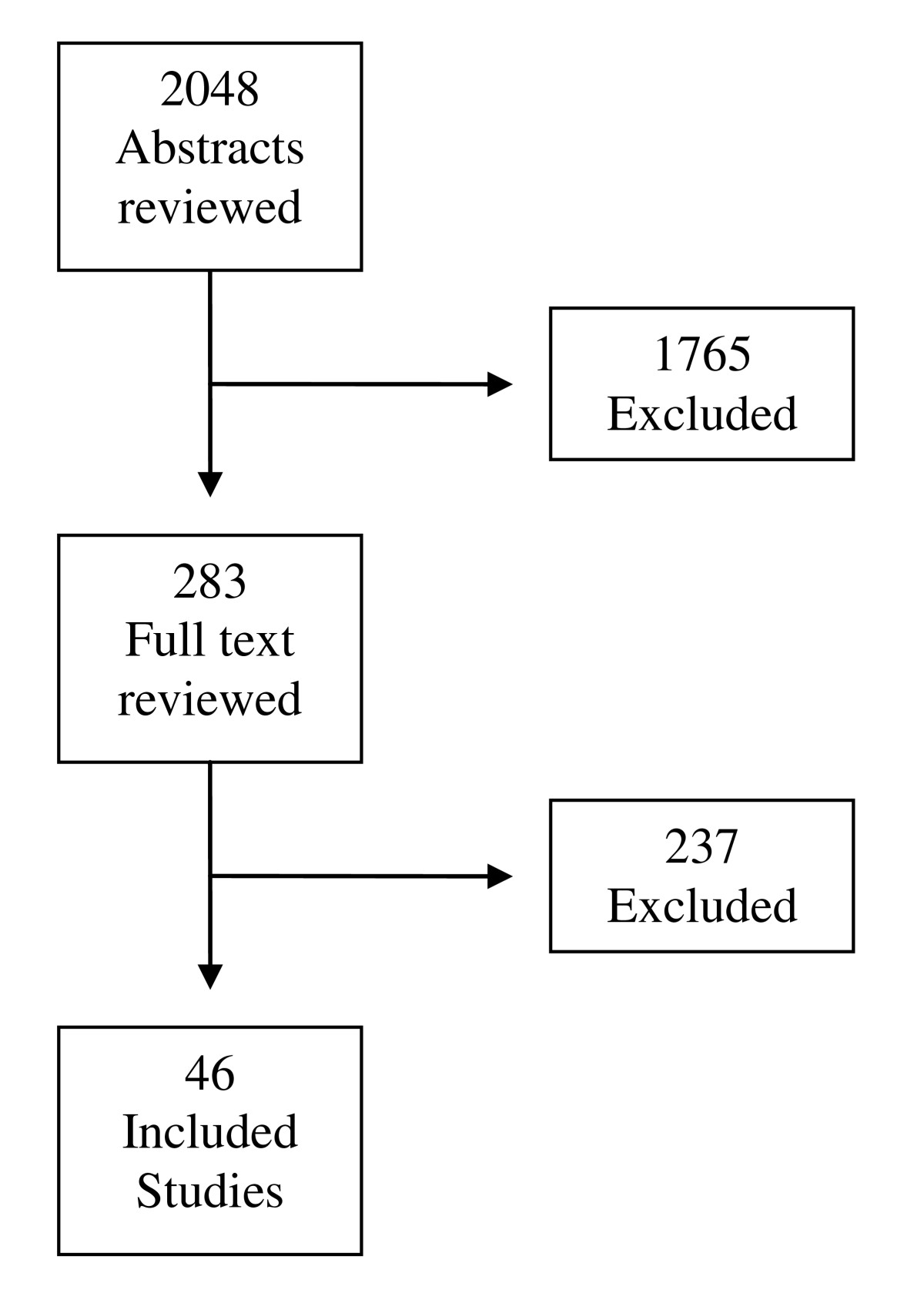 https://static-content.springer.com/image/art%3A10.1186%2F1471-2393-11-84/MediaObjects/12884_2010_Article_433_Fig1_HTML.jpg