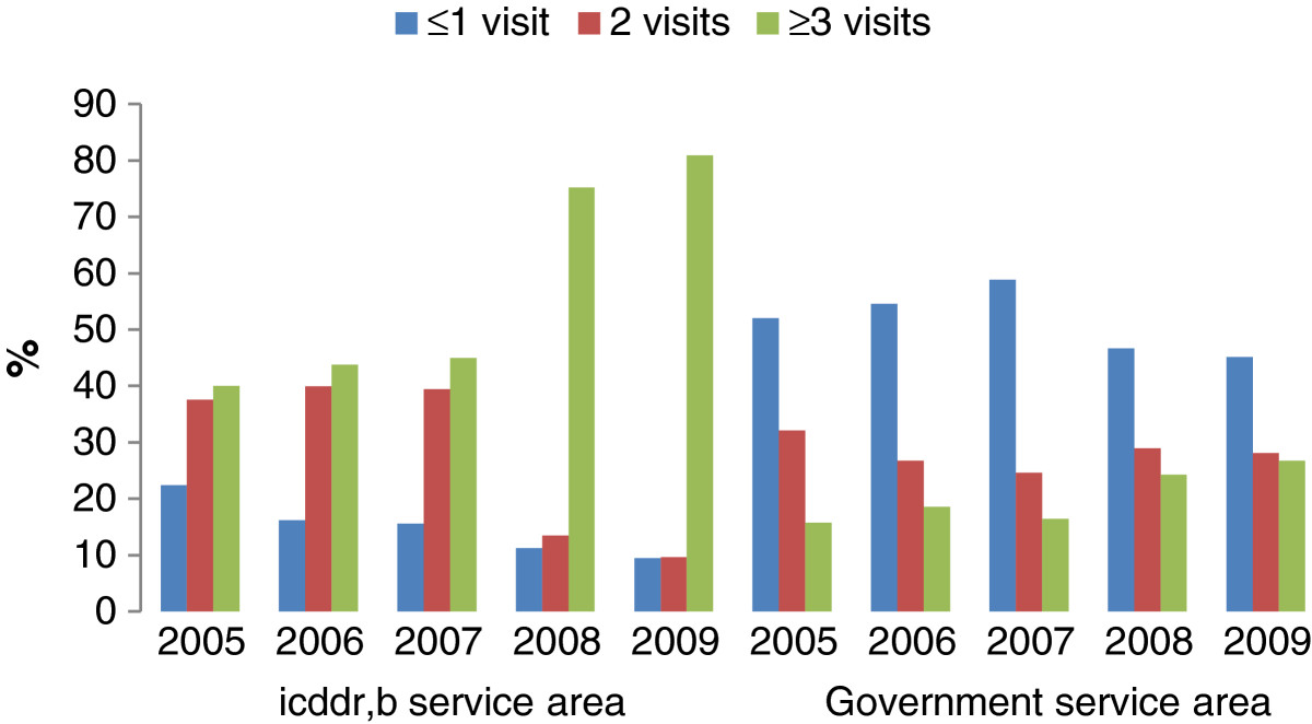 https://static-content.springer.com/image/art%3A10.1186%2F1471-2393-12-111/MediaObjects/12884_2012_Article_559_Fig1_HTML.jpg