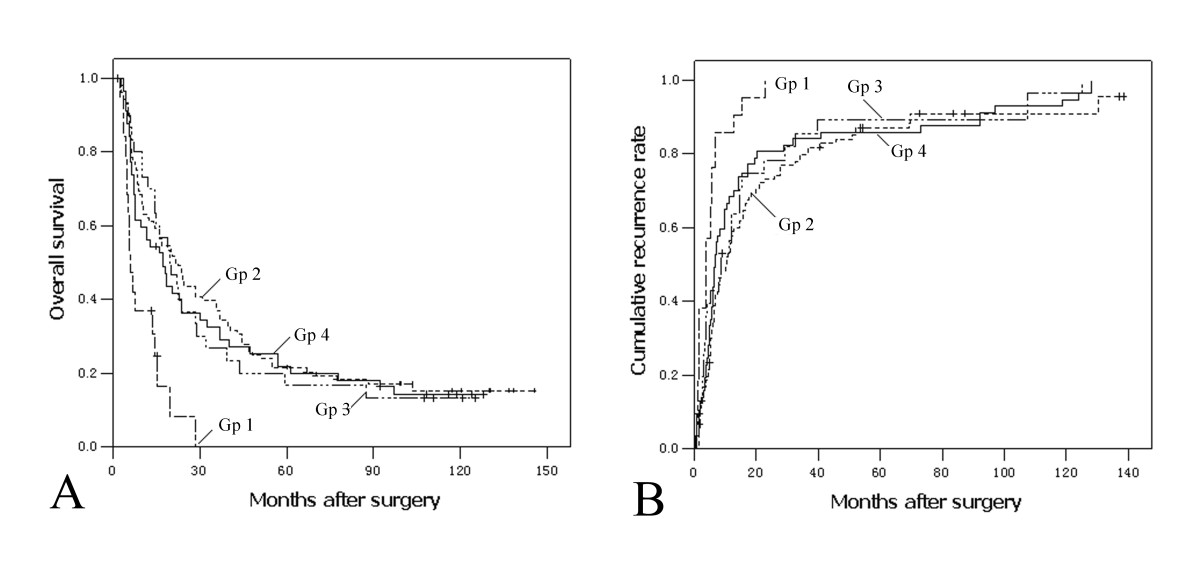 https://static-content.springer.com/image/art%3A10.1186%2F1471-2407-10-535/MediaObjects/12885_2010_Article_2334_Fig1_HTML.jpg