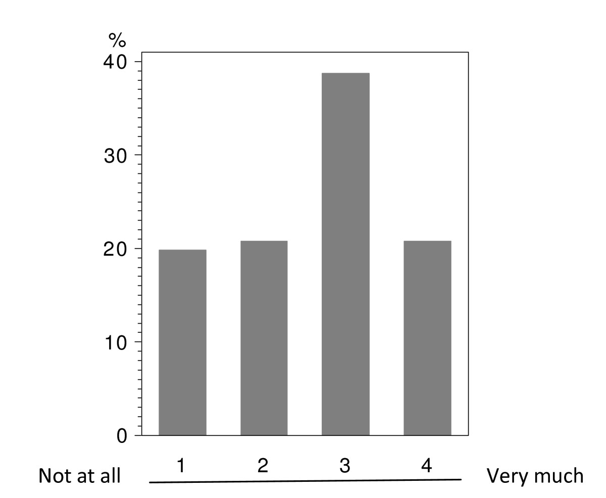 https://static-content.springer.com/image/art%3A10.1186%2F1471-2407-11-129/MediaObjects/12885_2010_Article_2618_Fig2_HTML.jpg