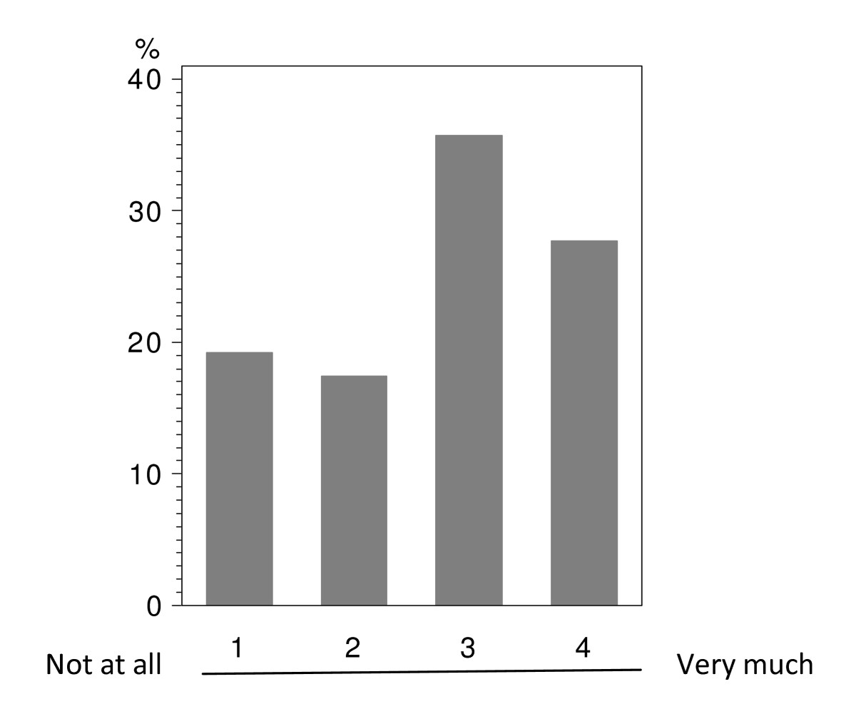 https://static-content.springer.com/image/art%3A10.1186%2F1471-2407-11-129/MediaObjects/12885_2010_Article_2618_Fig3_HTML.jpg