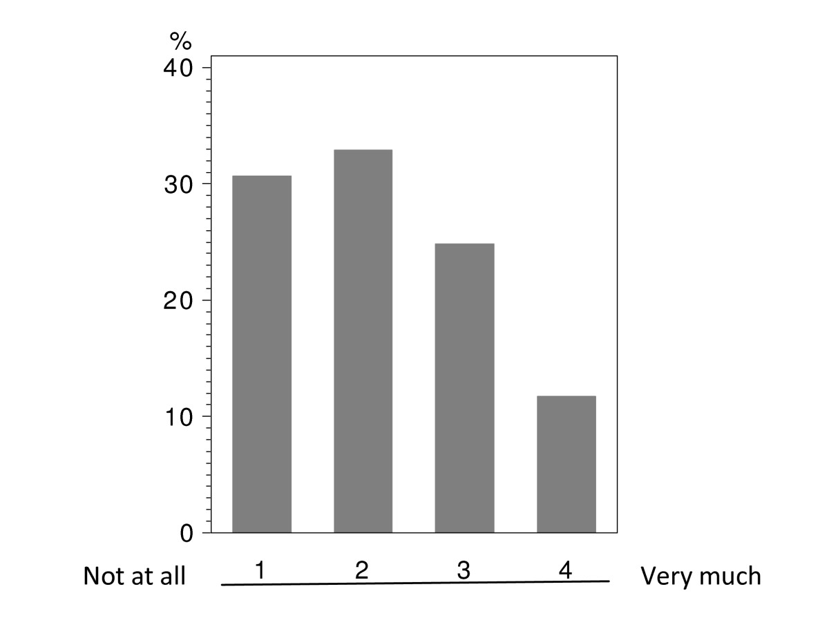 https://static-content.springer.com/image/art%3A10.1186%2F1471-2407-11-129/MediaObjects/12885_2010_Article_2618_Fig6_HTML.jpg