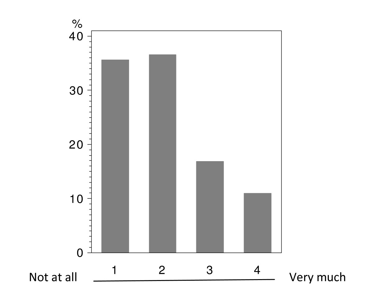 https://static-content.springer.com/image/art%3A10.1186%2F1471-2407-11-129/MediaObjects/12885_2010_Article_2618_Fig7_HTML.jpg