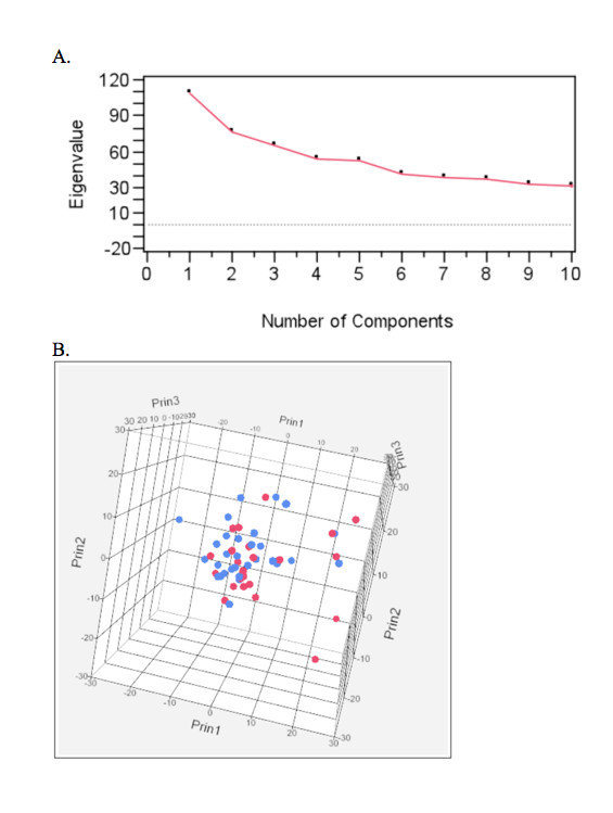 https://static-content.springer.com/image/art%3A10.1186%2F1471-2407-11-201/MediaObjects/12885_2010_Article_2689_Fig7_HTML.jpg