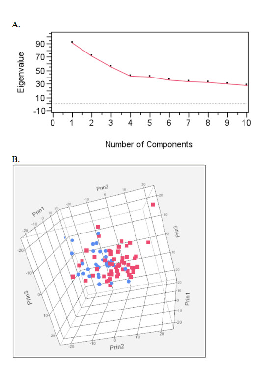https://static-content.springer.com/image/art%3A10.1186%2F1471-2407-11-201/MediaObjects/12885_2010_Article_2689_Fig8_HTML.jpg