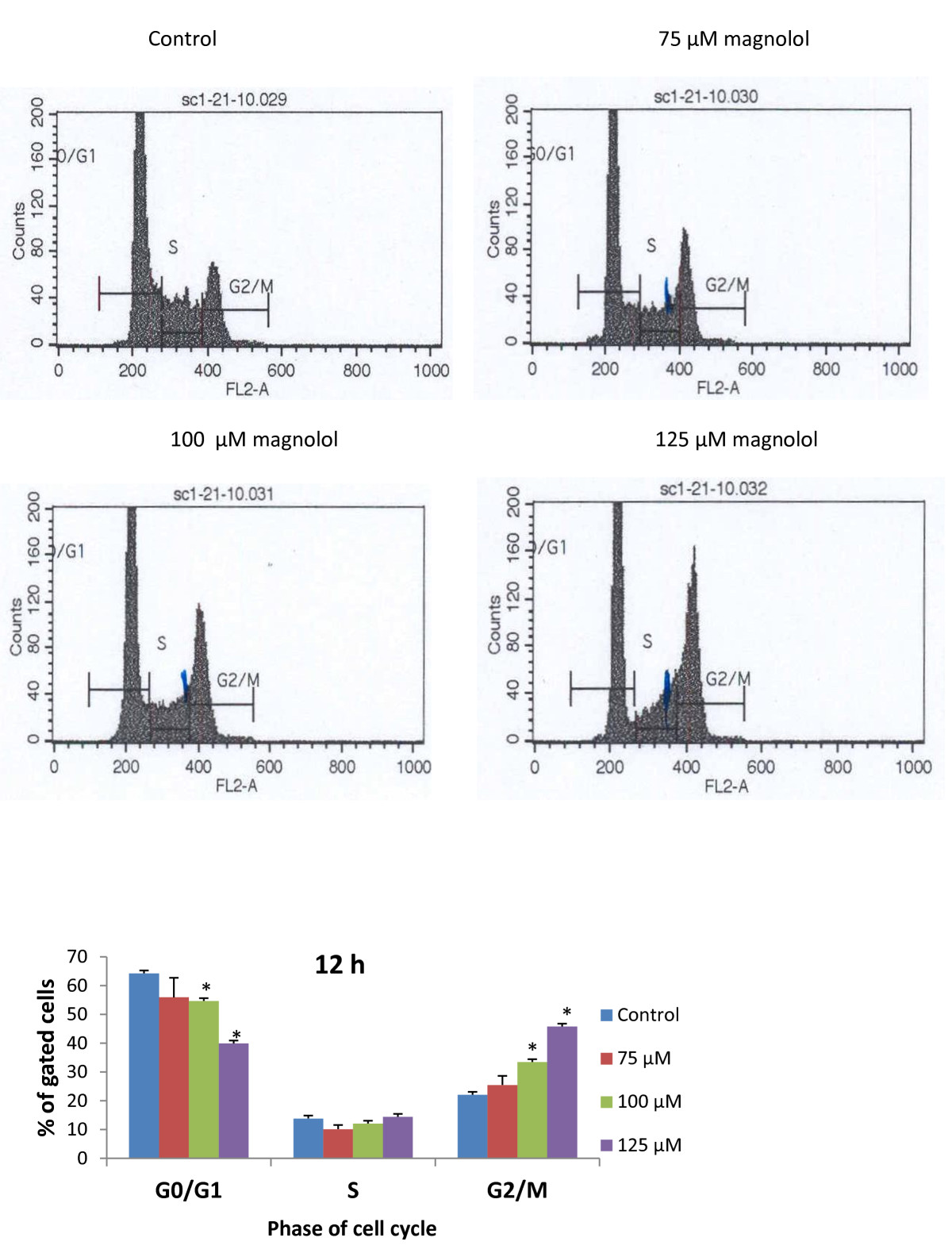 https://static-content.springer.com/image/art%3A10.1186%2F1471-2407-11-456/MediaObjects/12885_2011_Article_2971_Fig7_HTML.jpg