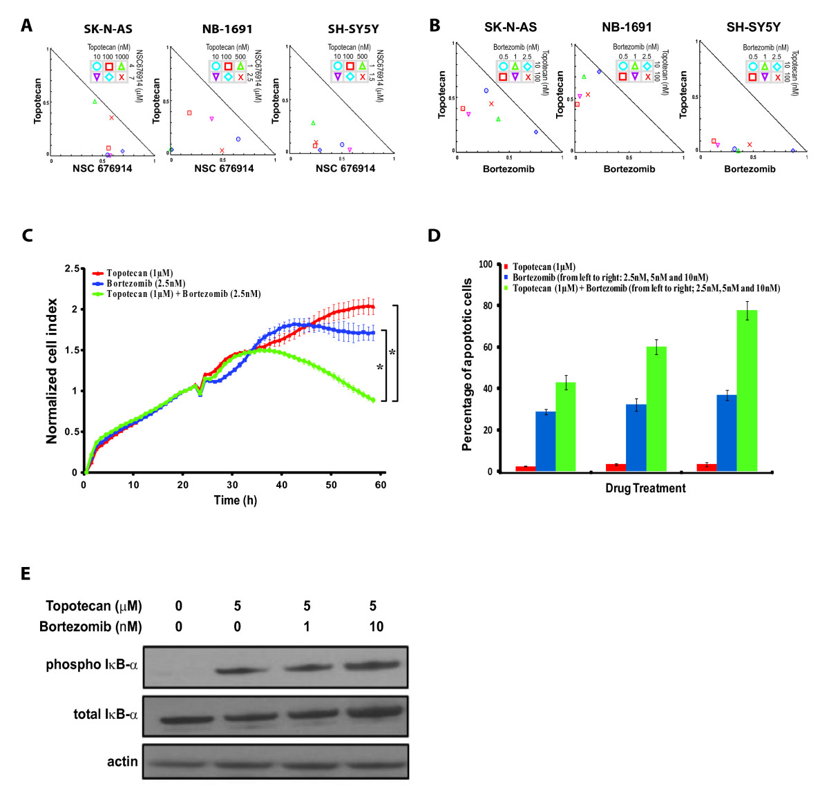 https://static-content.springer.com/image/art%3A10.1186%2F1471-2407-12-101/MediaObjects/12885_2011_Article_3153_Fig2_HTML.jpg
