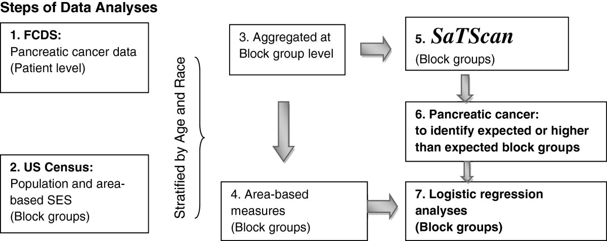 https://static-content.springer.com/image/art%3A10.1186%2F1471-2407-13-111/MediaObjects/12885_2011_Article_3742_Fig1_HTML.jpg
