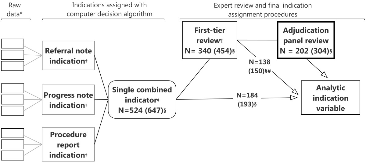 https://static-content.springer.com/image/art%3A10.1186%2F1471-2407-14-95/MediaObjects/12885_2013_Article_4310_Fig2_HTML.jpg