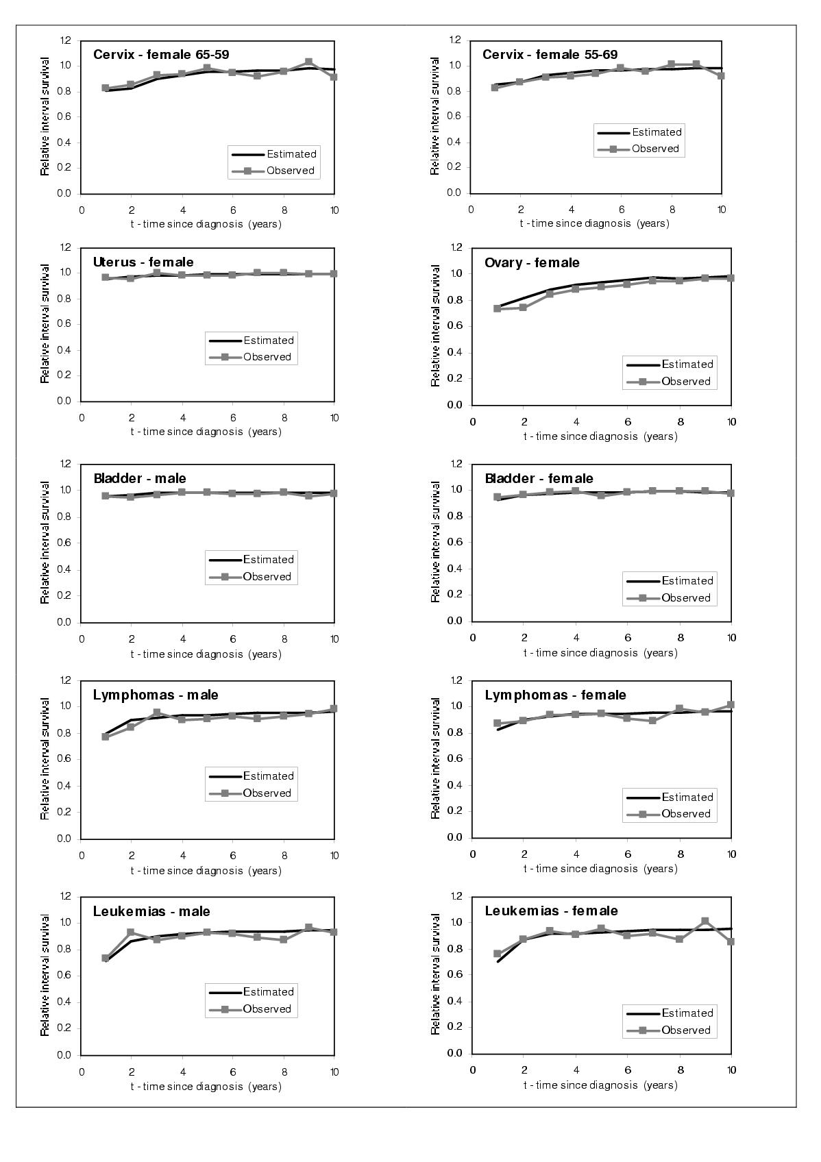 https://static-content.springer.com/image/art%3A10.1186%2F1471-2407-2-36/MediaObjects/12885_2002_Article_56_Fig9_HTML.jpg