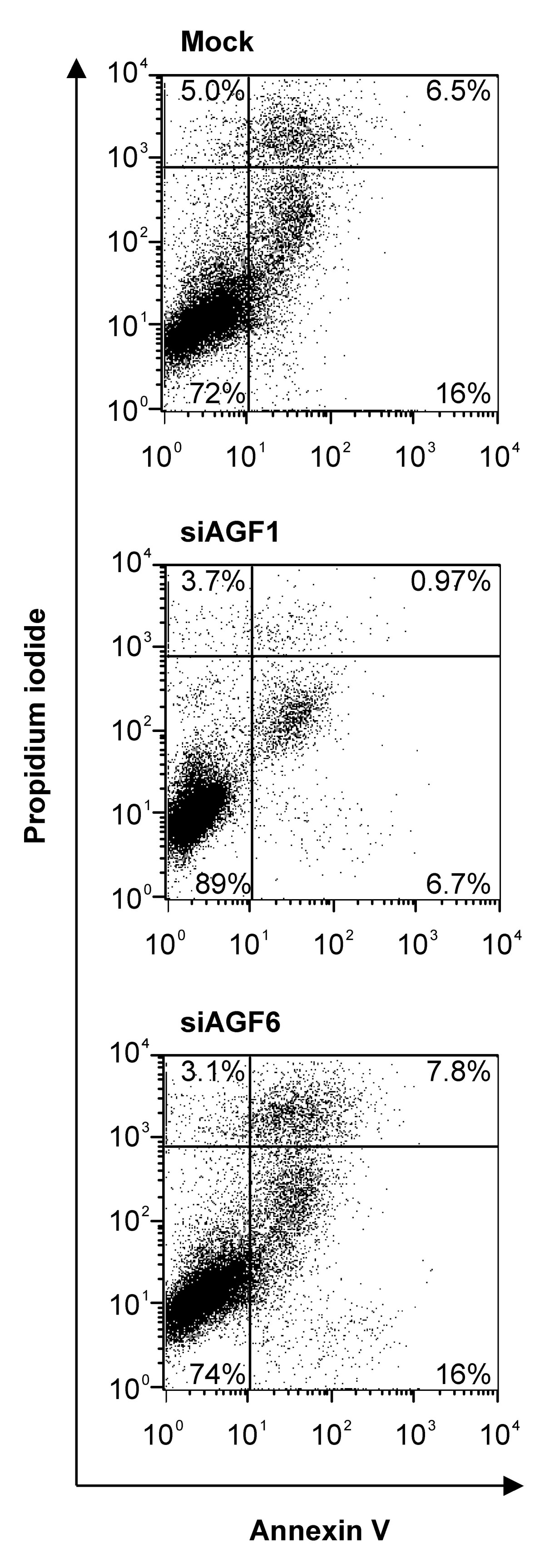 https://static-content.springer.com/image/art%3A10.1186%2F1471-2407-4-44/MediaObjects/12885_2004_Article_134_Fig5_HTML.jpg