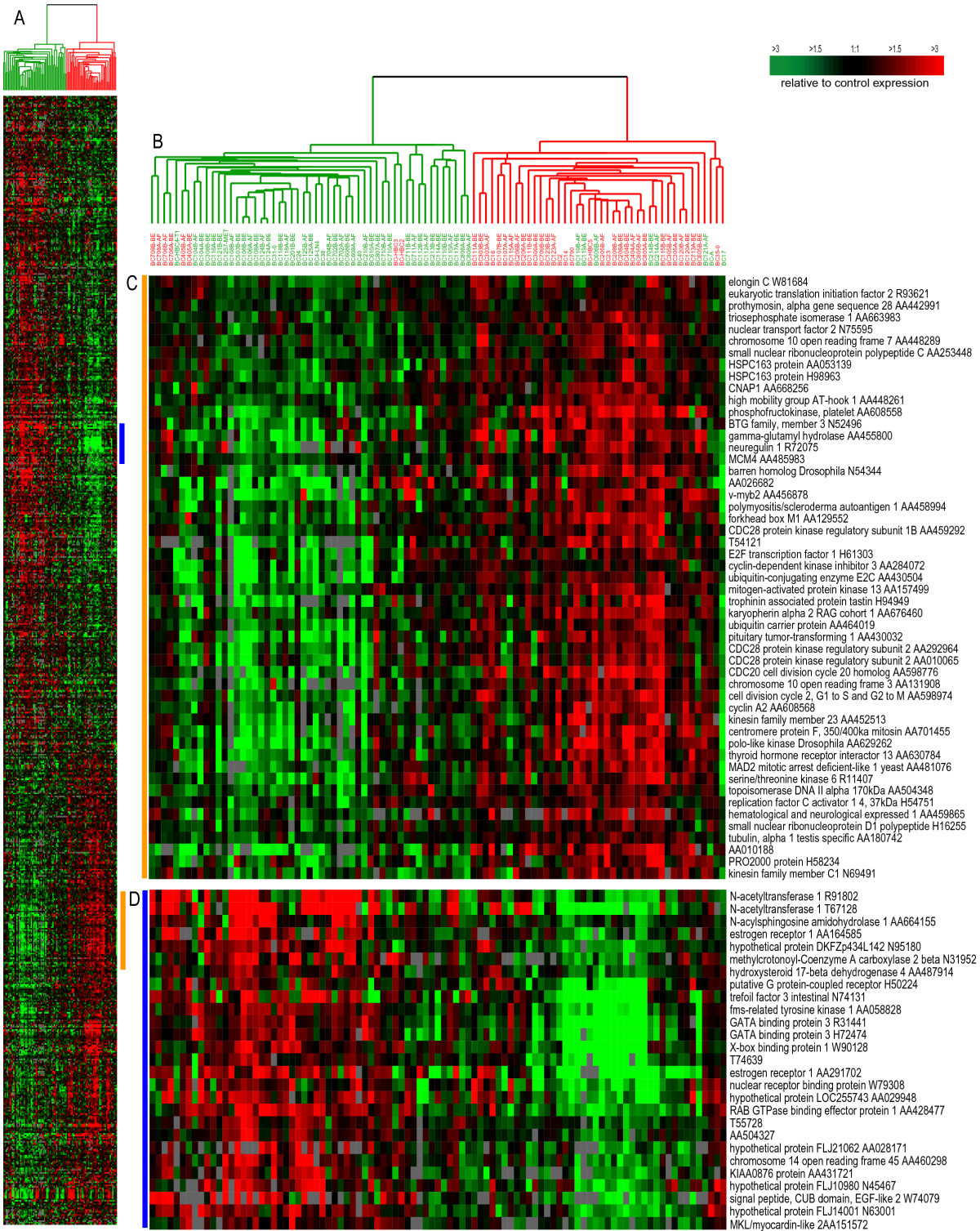 https://static-content.springer.com/image/art%3A10.1186%2F1471-2407-6-276/MediaObjects/12885_2006_Article_628_Fig4_HTML.jpg
