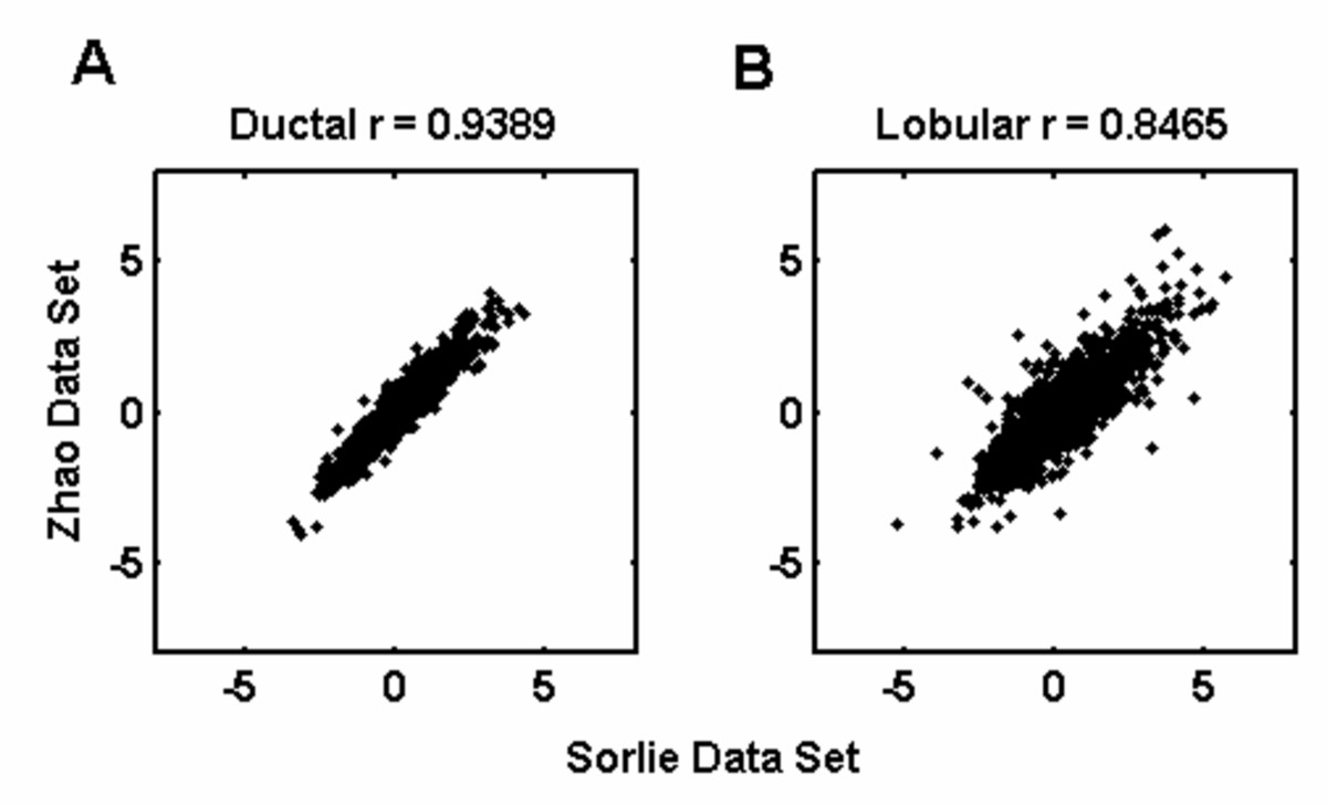 https://static-content.springer.com/image/art%3A10.1186%2F1471-2407-8-396/MediaObjects/12885_2008_Article_1334_Fig2_HTML.jpg