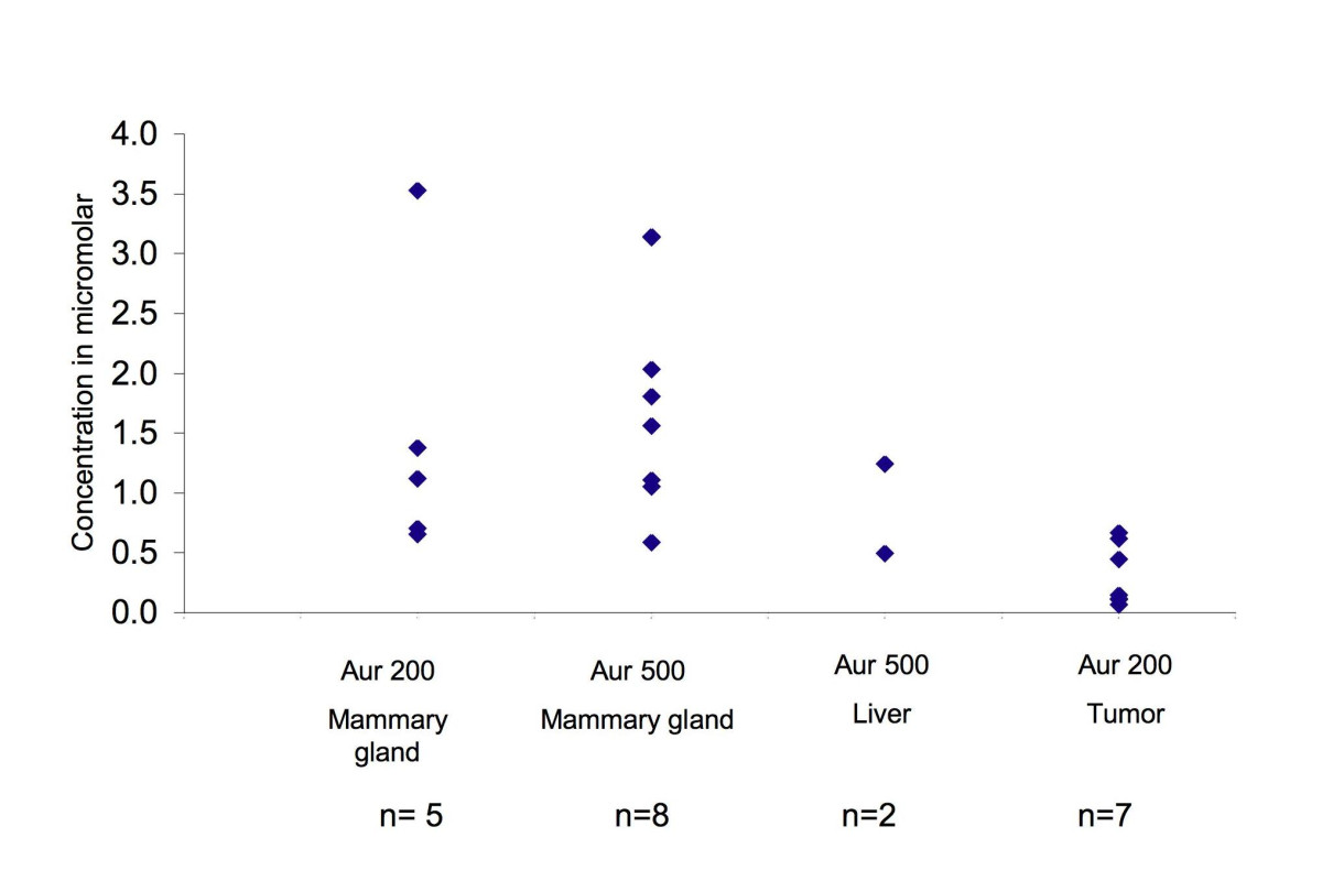 https://static-content.springer.com/image/art%3A10.1186%2F1471-2407-9-259/MediaObjects/12885_2009_Article_1593_Fig6_HTML.jpg