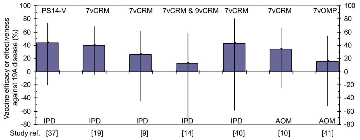 https://static-content.springer.com/image/art%3A10.1186%2F1471-2431-10-4/MediaObjects/12887_2009_Article_316_Fig1_HTML.jpg