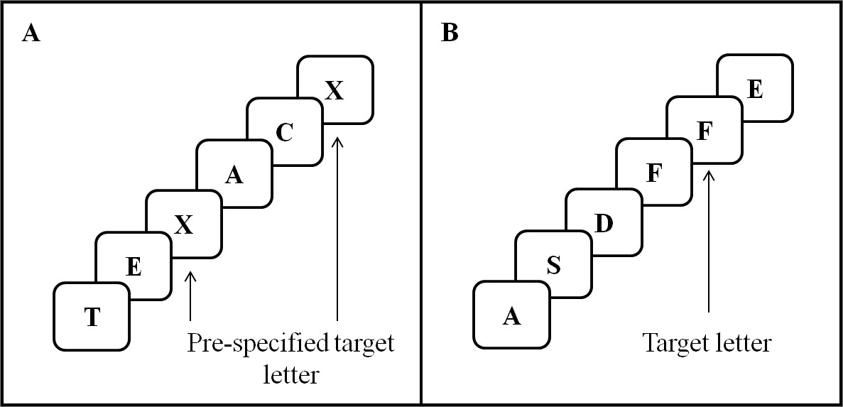 https://static-content.springer.com/image/art%3A10.1186%2F1471-2431-13-144/MediaObjects/12887_2013_Article_871_Fig1_HTML.jpg