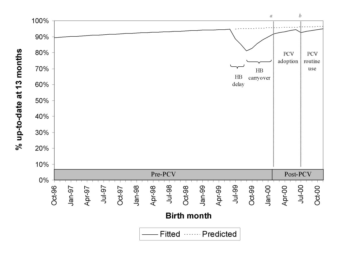 https://static-content.springer.com/image/art%3A10.1186%2F1471-2431-5-43/MediaObjects/12887_2005_Article_96_Fig2_HTML.jpg