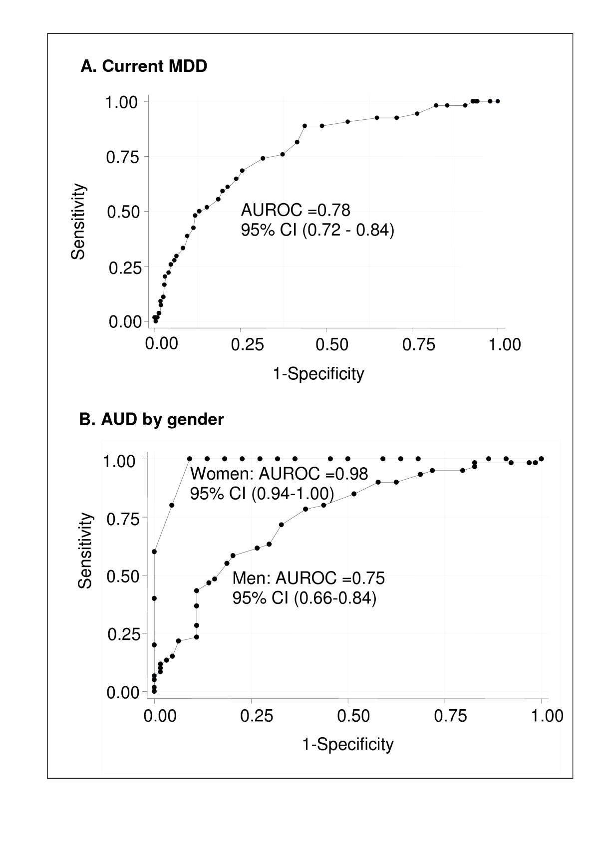 https://static-content.springer.com/image/art%3A10.1186%2F1471-244X-11-75/MediaObjects/12888_2011_Article_815_Fig2_HTML.jpg