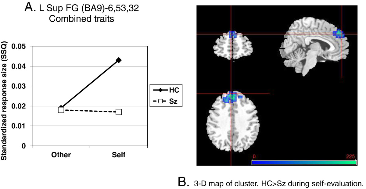 https://static-content.springer.com/image/art%3A10.1186%2F1471-244X-12-106/MediaObjects/12888_2012_Article_1096_Fig2_HTML.jpg