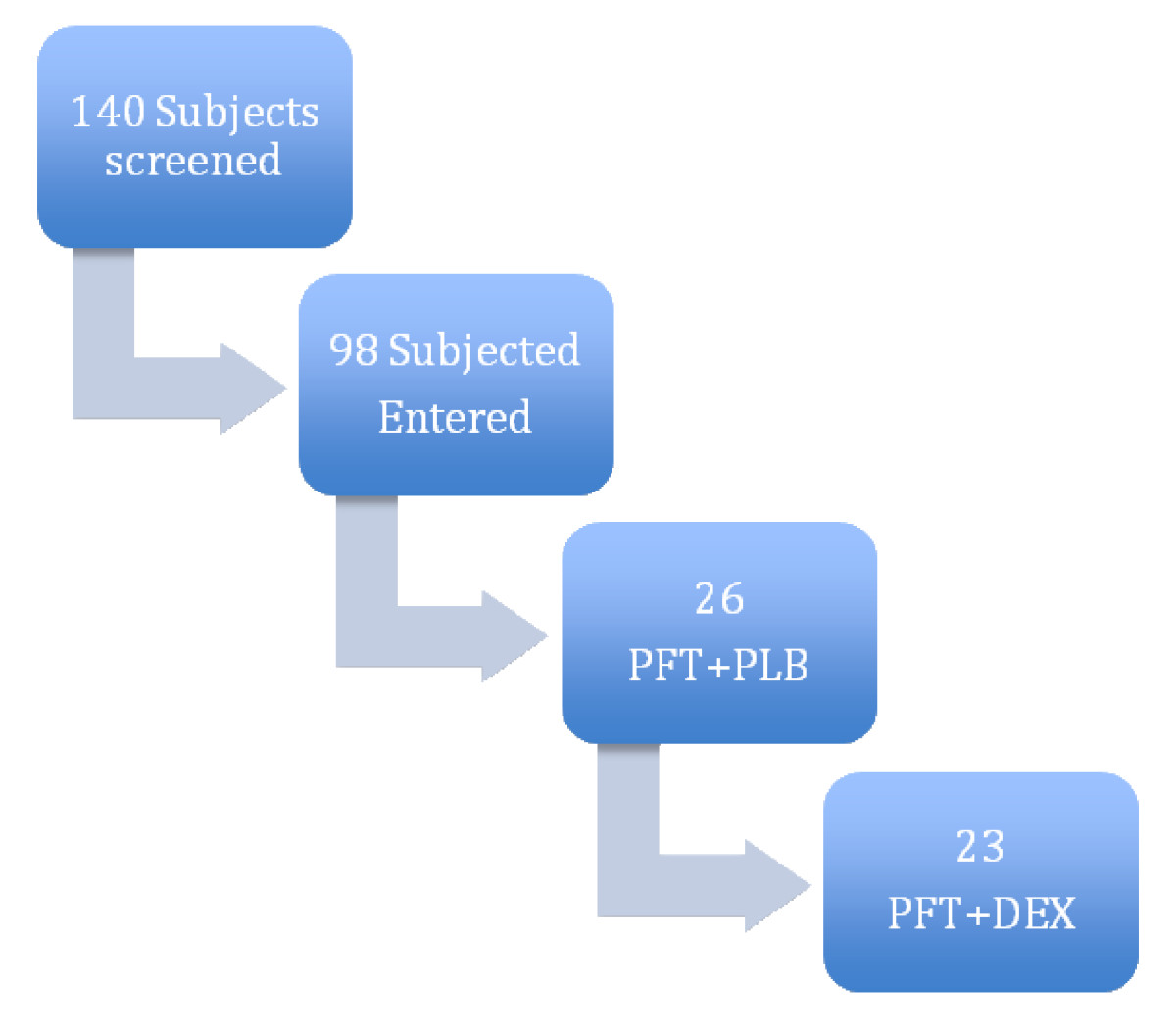 https://static-content.springer.com/image/art%3A10.1186%2F1471-244X-12-30/MediaObjects/12888_2011_Article_1001_Fig1_HTML.jpg