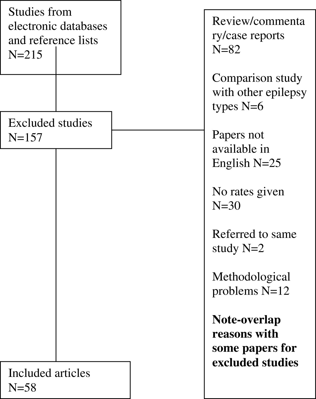 https://static-content.springer.com/image/art%3A10.1186%2F1471-244X-14-75/MediaObjects/12888_2013_Article_1841_Fig1_HTML.jpg