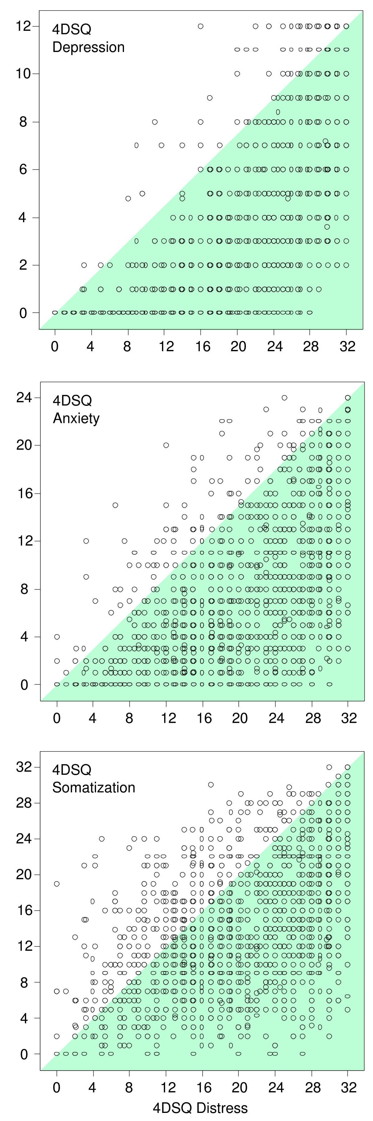 https://static-content.springer.com/image/art%3A10.1186%2F1471-244X-6-34/MediaObjects/12888_2006_Article_163_Fig5_HTML.jpg