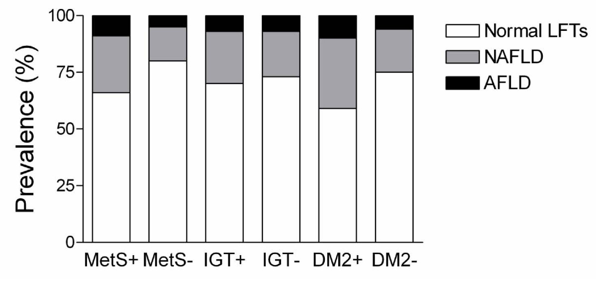 https://static-content.springer.com/image/art%3A10.1186%2F1471-2458-10-237/MediaObjects/12889_2009_Article_2148_Fig4_HTML.jpg