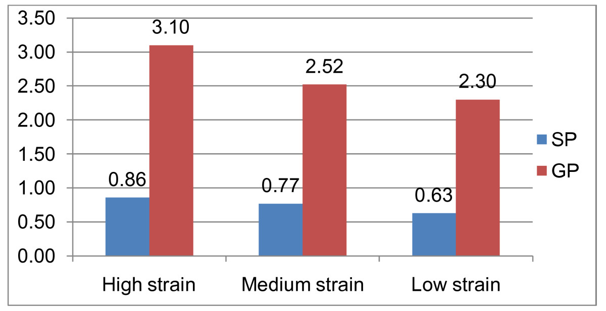 https://static-content.springer.com/image/art%3A10.1186%2F1471-2458-11-642/MediaObjects/12889_2011_Article_3400_Fig2_HTML.jpg