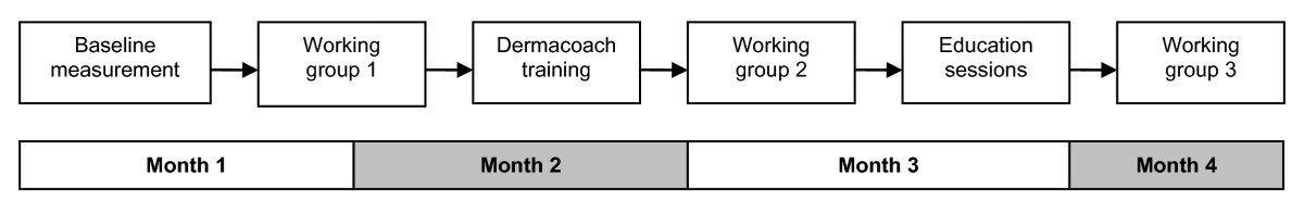 https://static-content.springer.com/image/art%3A10.1186%2F1471-2458-11-669/MediaObjects/12889_2011_Article_3470_Fig1_HTML.jpg