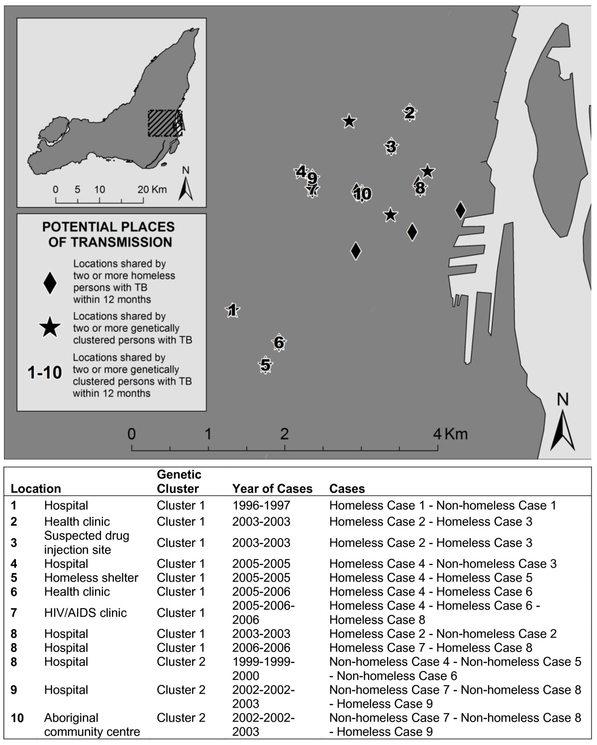 https://static-content.springer.com/image/art%3A10.1186%2F1471-2458-11-833/MediaObjects/12889_2011_Article_3635_Fig4_HTML.jpg