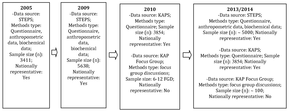 https://static-content.springer.com/image/art%3A10.1186%2F1471-2458-11-961/MediaObjects/12889_2011_Article_3755_Fig1_HTML.jpg