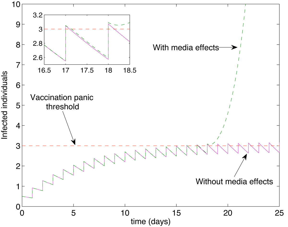 https://static-content.springer.com/image/art%3A10.1186%2F1471-2458-11-S1-S5/MediaObjects/12889_2011_Article_2827_Fig6_HTML.jpg