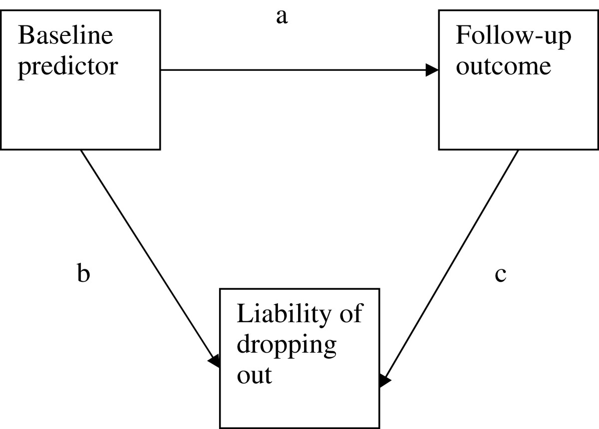 https://static-content.springer.com/image/art%3A10.1186%2F1471-2458-12-918/MediaObjects/12889_2012_Article_4508_Fig1_HTML.jpg