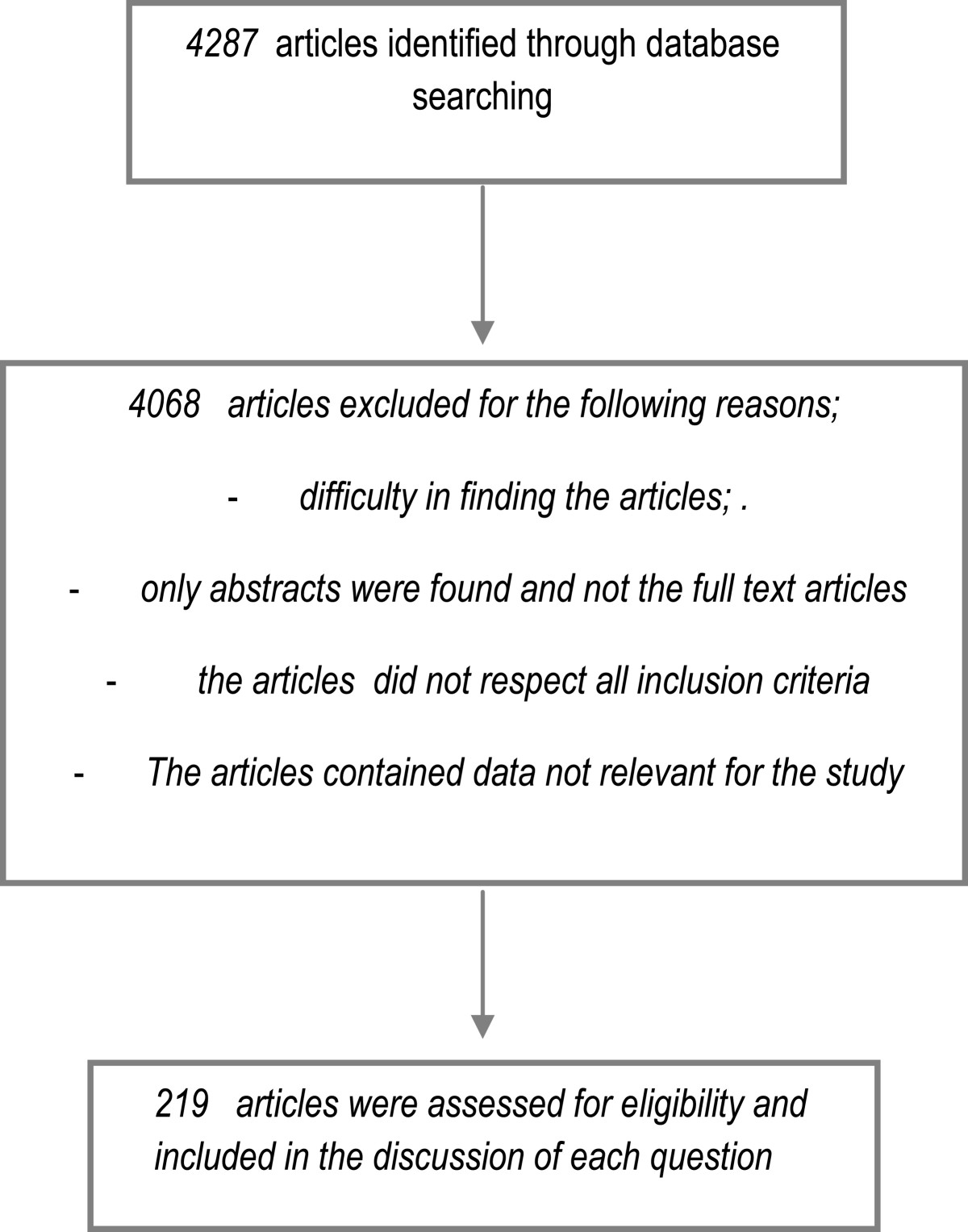 https://static-content.springer.com/image/art%3A10.1186%2F1471-2458-13-117/MediaObjects/12889_2012_Article_5285_Fig1_HTML.jpg