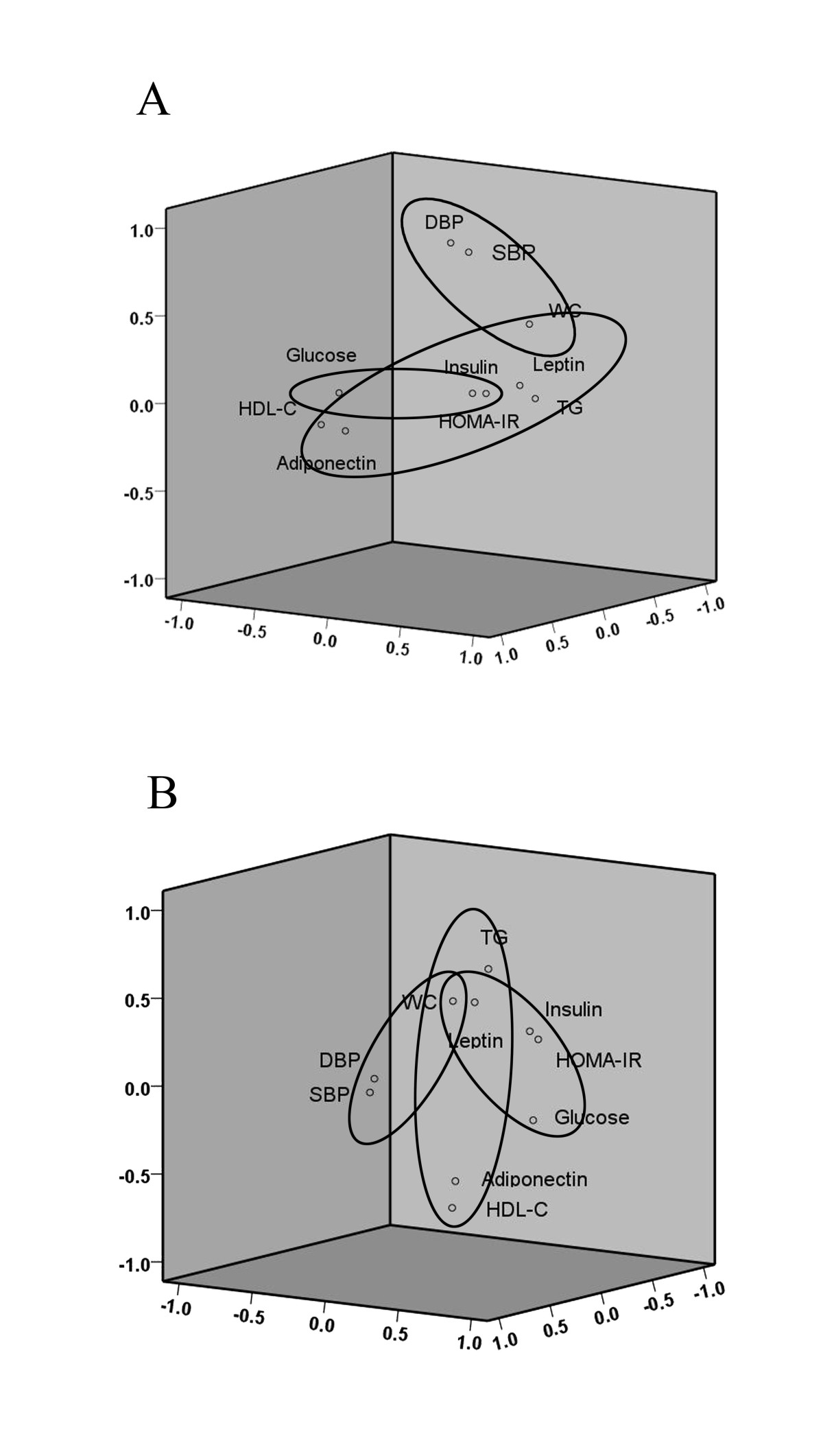 https://static-content.springer.com/image/art%3A10.1186%2F1471-2458-13-249/MediaObjects/12889_2012_Article_5153_Fig1_HTML.jpg