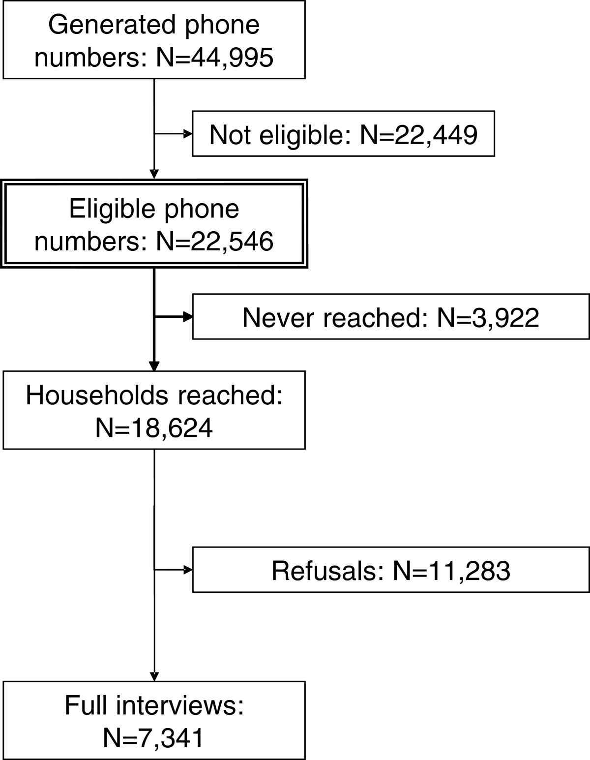 https://static-content.springer.com/image/art%3A10.1186%2F1471-2458-13-376/MediaObjects/12889_2012_Article_5295_Fig1_HTML.jpg