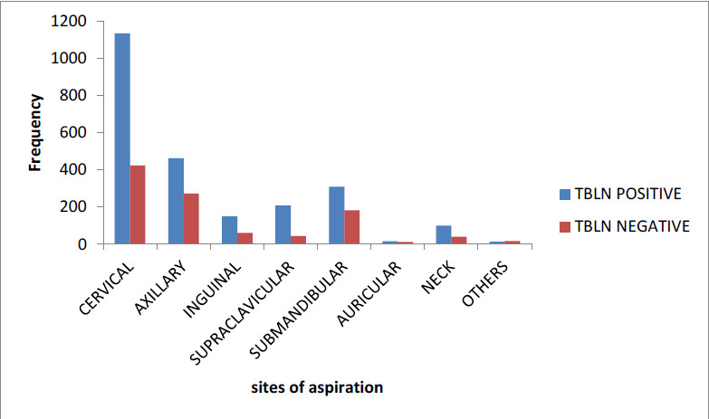 https://static-content.springer.com/image/art%3A10.1186%2F1471-2458-13-435/MediaObjects/12889_2012_Article_5347_Fig1_HTML.jpg