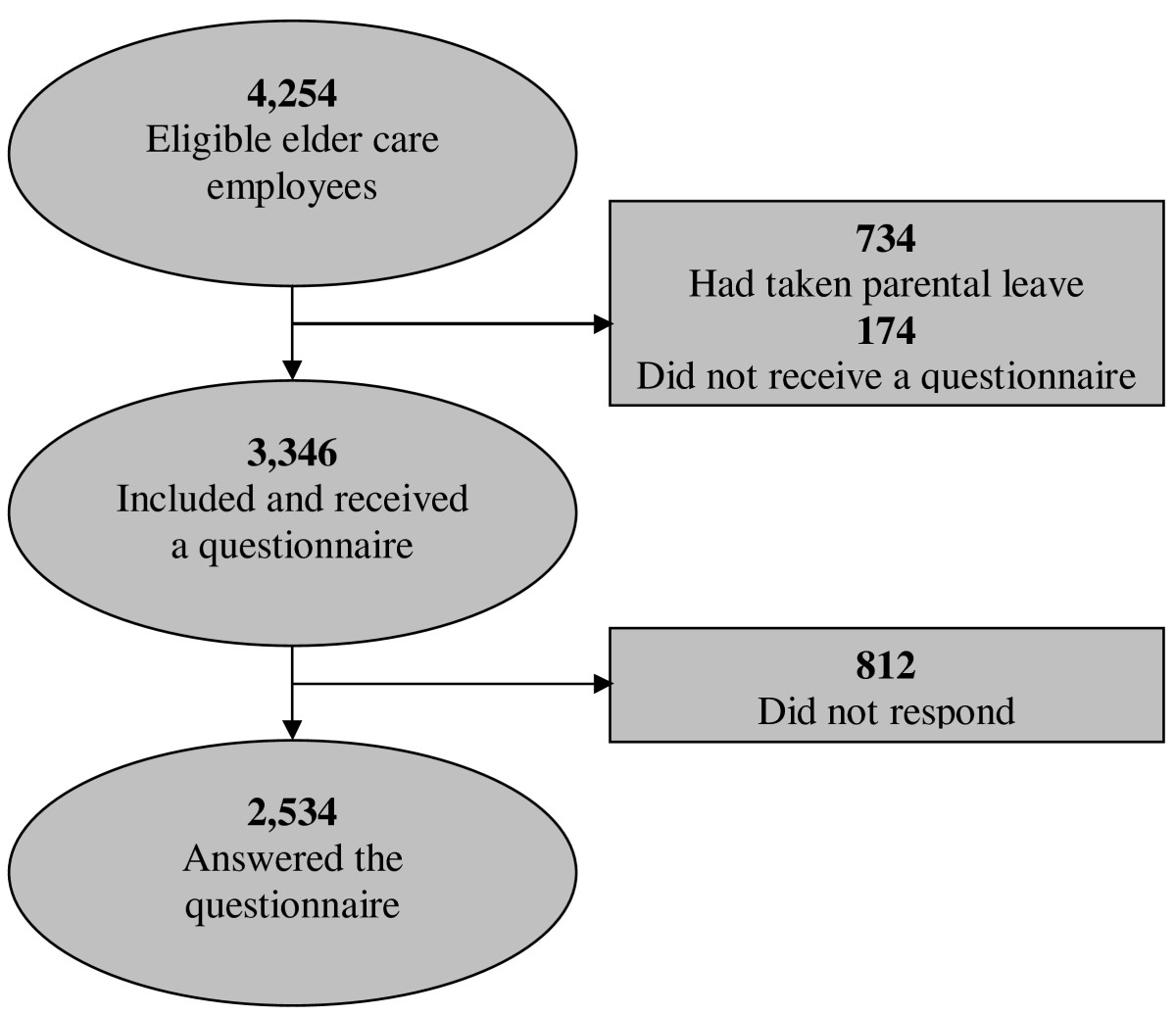 https://static-content.springer.com/image/art%3A10.1186%2F1471-2458-13-578/MediaObjects/12889_2013_Article_5538_Fig1_HTML.jpg