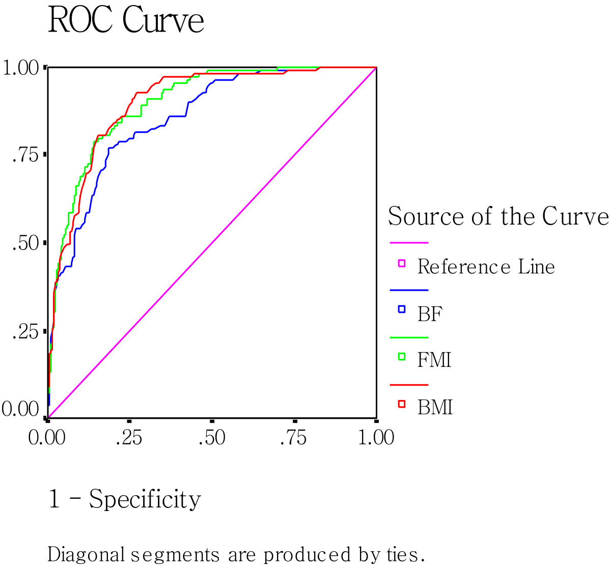 https://static-content.springer.com/image/art%3A10.1186%2F1471-2458-13-629/MediaObjects/12889_2013_Article_5527_Fig3_HTML.jpg