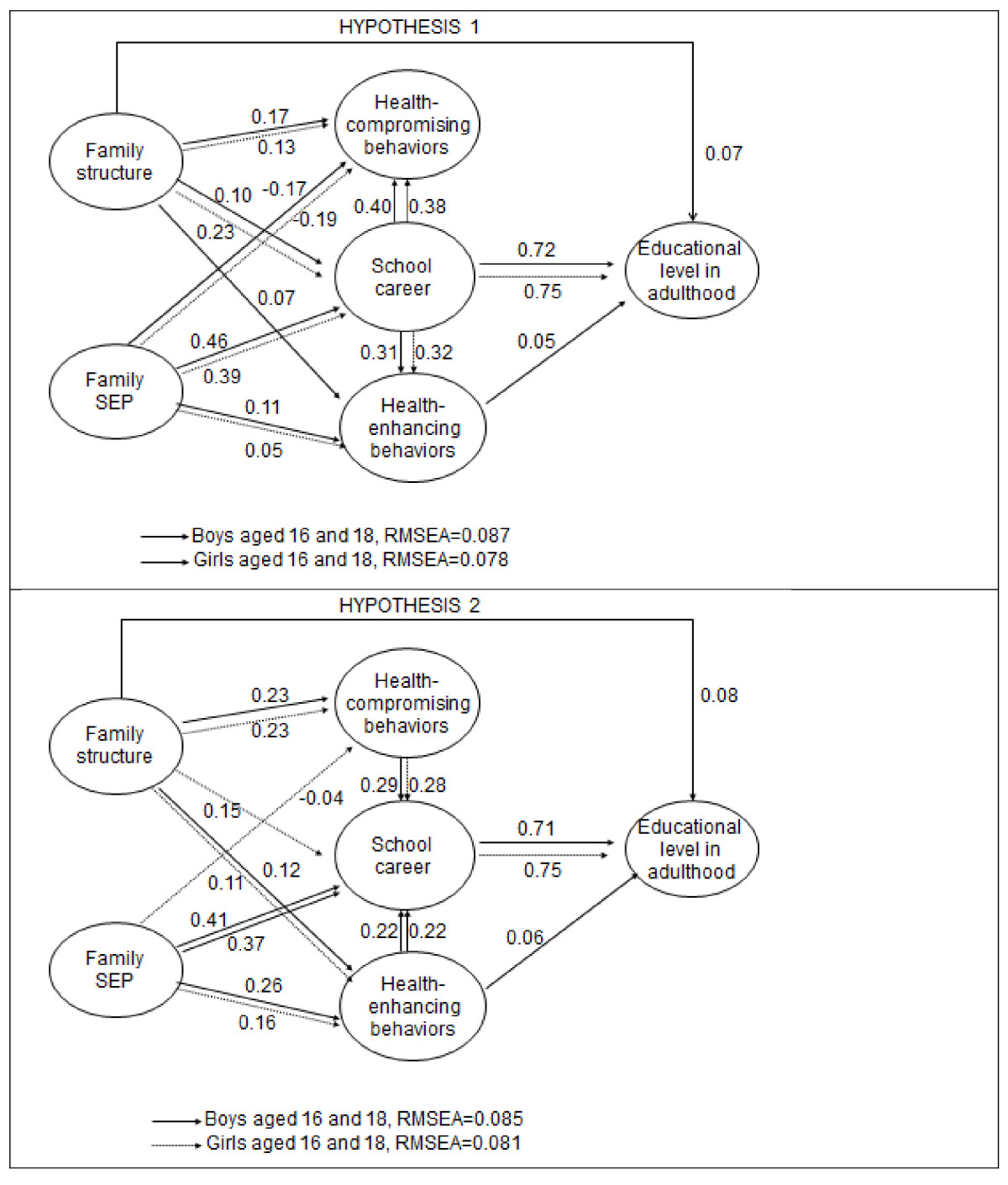 https://static-content.springer.com/image/art%3A10.1186%2F1471-2458-13-711/MediaObjects/12889_2012_Article_5657_Fig4_HTML.jpg