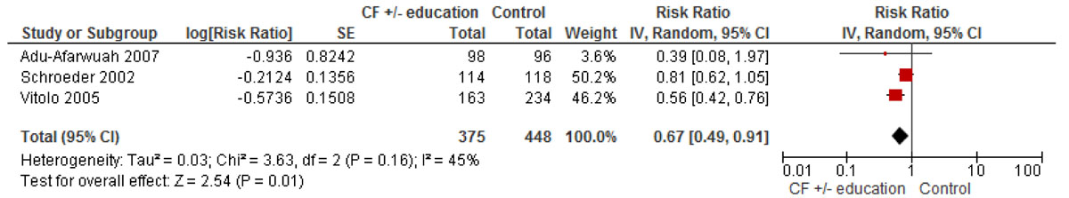 https://static-content.springer.com/image/art%3A10.1186%2F1471-2458-13-S3-S13/MediaObjects/12889_2013_Article_5786_Fig5_HTML.jpg