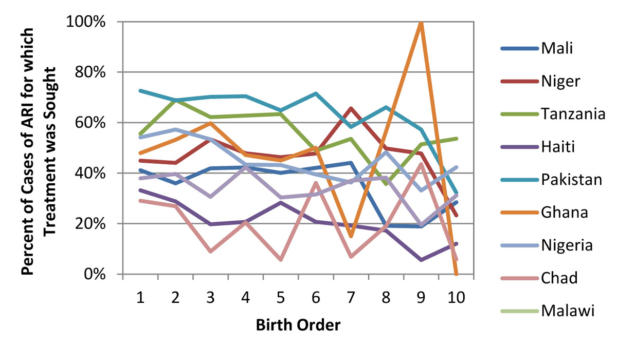 https://static-content.springer.com/image/art%3A10.1186%2F1471-2458-13-S3-S7/MediaObjects/12889_2013_Article_5780_Fig4_HTML.jpg