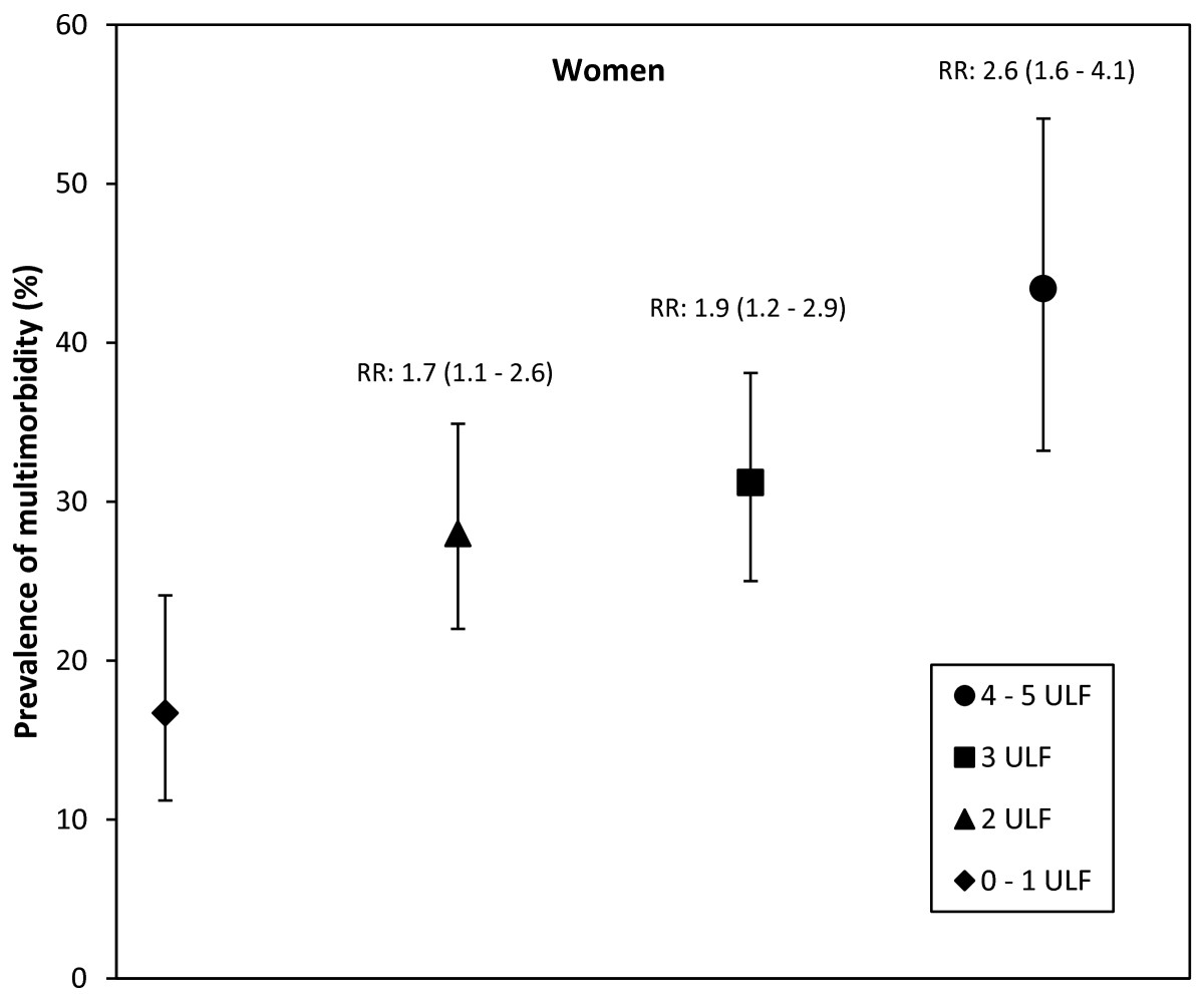 https://static-content.springer.com/image/art%3A10.1186%2F1471-2458-14-686/MediaObjects/12889_2013_Article_6823_Fig3_HTML.jpg