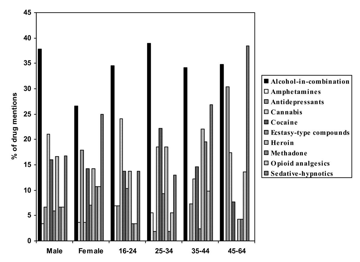 https://static-content.springer.com/image/art%3A10.1186%2F1471-2458-6-148/MediaObjects/12889_2006_Article_445_Fig2_HTML.jpg
